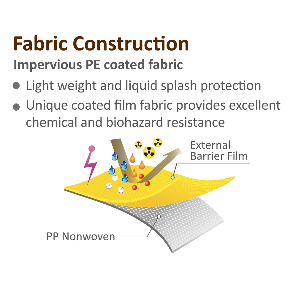 disposable protective coveralls  fabric construction